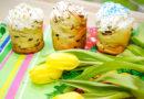 Кулич краффин — новый пошаговый рецепт пасхального кулича